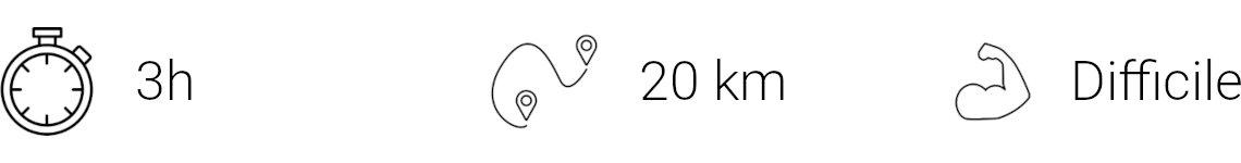 Informations à propos du parcours Enduro d'Auron